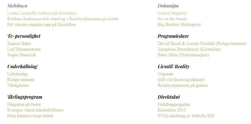 nominerade